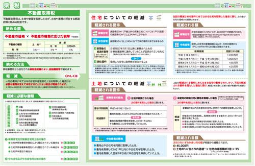 千葉県 不動産取得税 軽減制度